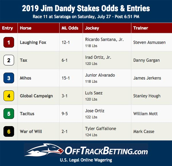 OffTrackBetting com Events for July 27, 2019